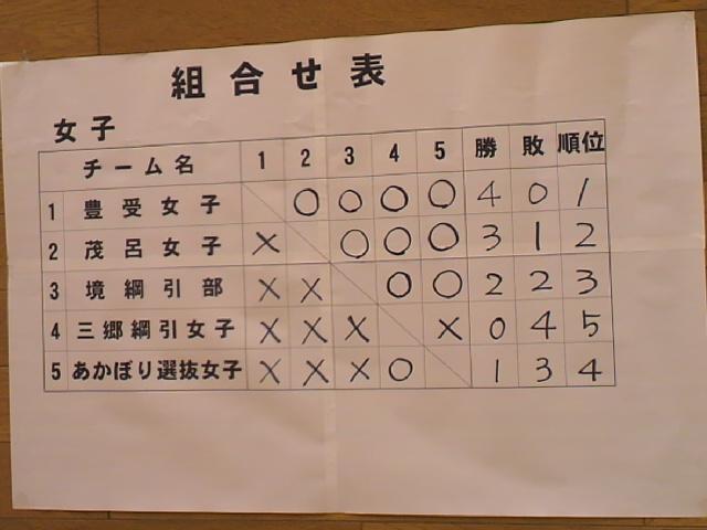 2013伊勢崎市民綱引き大会・組み合わせ表女子.jpg